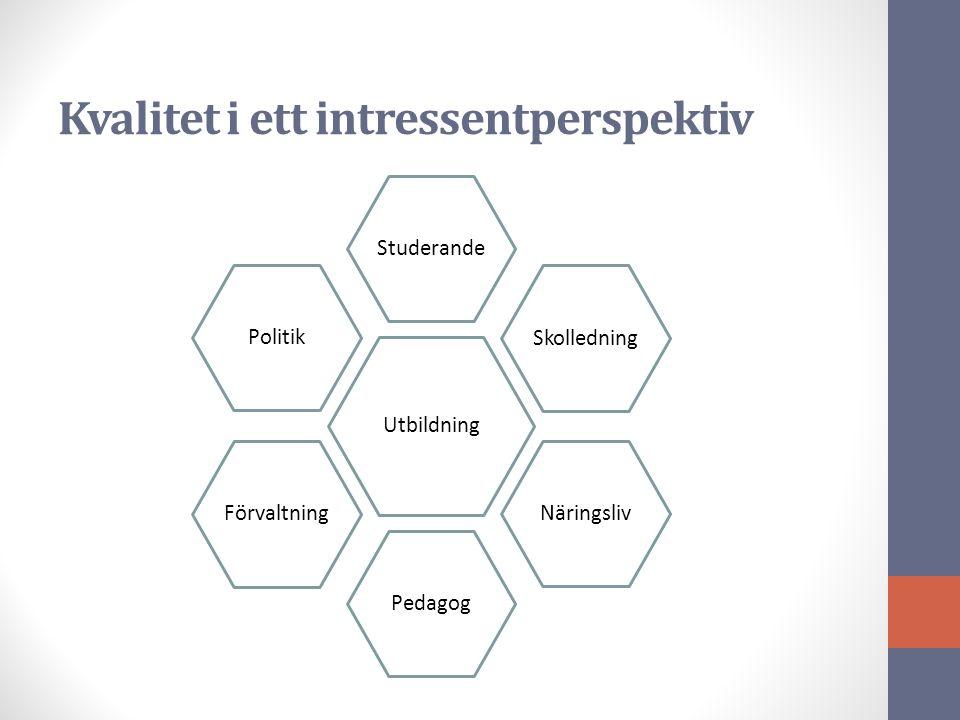 Kvalitet i ett intressentperspektiv Utbildning StuderandeSkolledningNäringslivPedagogFörvaltningPolitik