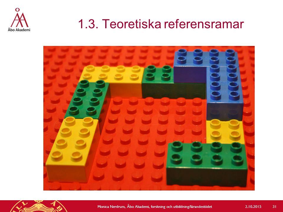 1.3. Teoretiska referensramar 2.10.2015Monica Nerdrum, Åbo Akademi, forskning och utbildning/lärandestödet 31