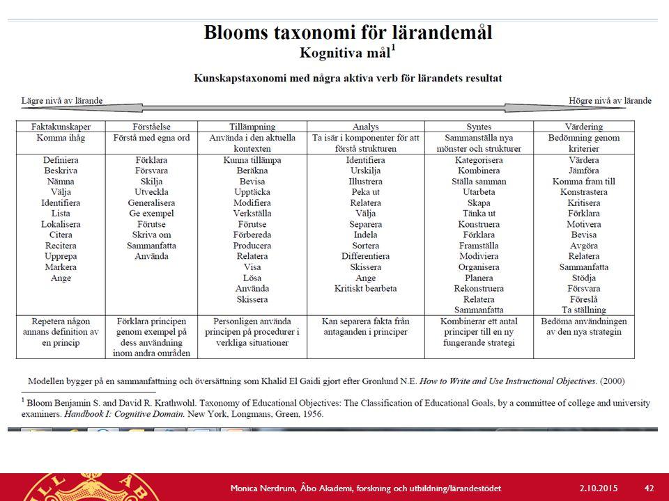2.10.2015Monica Nerdrum, Åbo Akademi, forskning och utbildning/lärandestödet 42