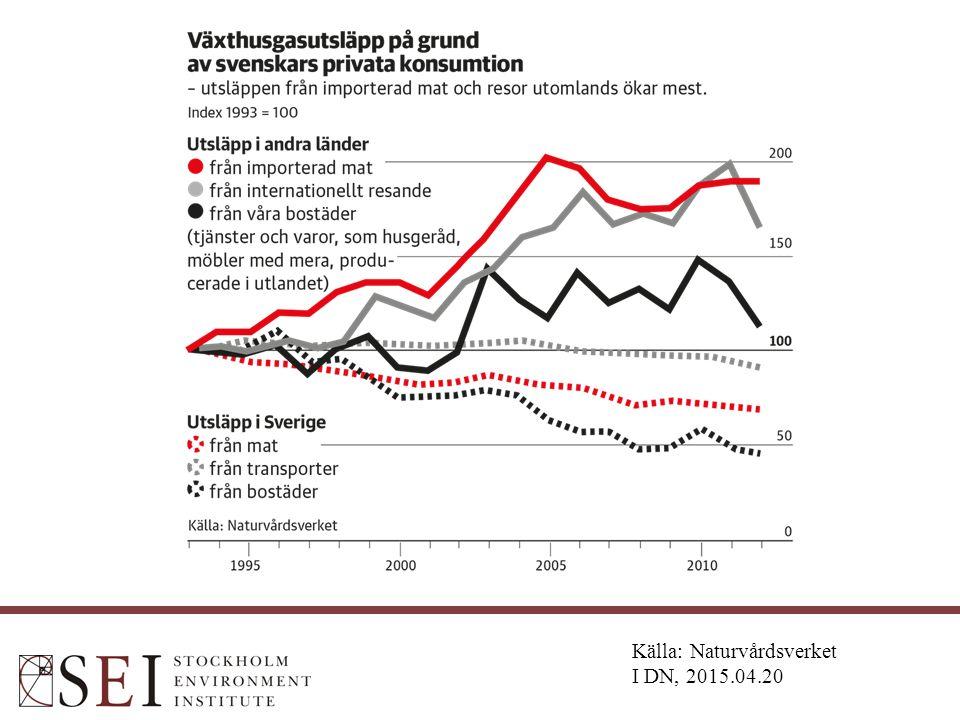 Källa: Naturvårdsverket I DN, 2015.04.20