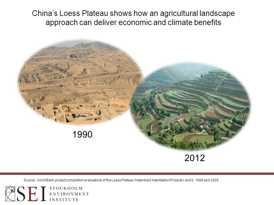 China's Loess Plateau shows how an agricultural landscape approach can deliver economic and climate benefits 1990 2012 Source: World Bank project completion evaluations of the Loess Plateau Watershed Habilitation Projects I and II, 1999 and 2005.