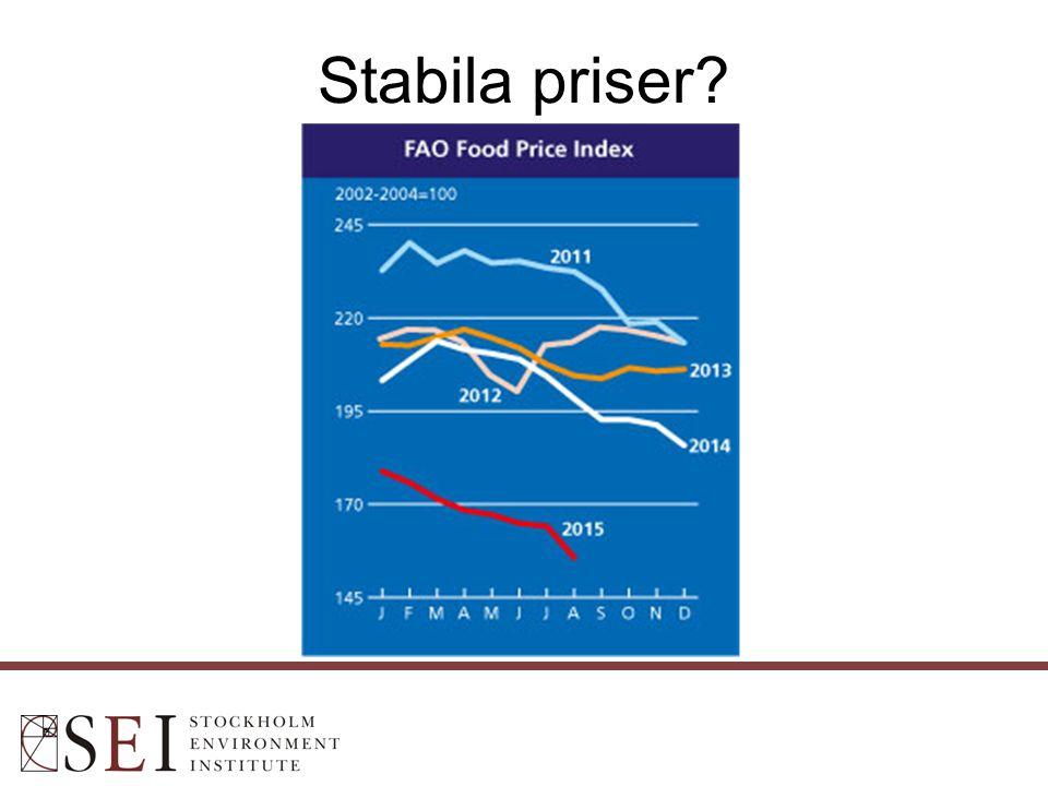 Stabila priser
