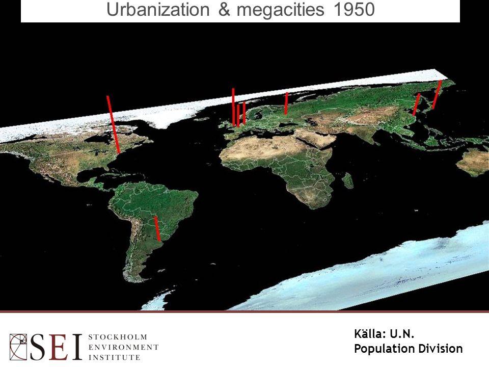 Källa: U.N. Population Division Urbanization & megacities 1950