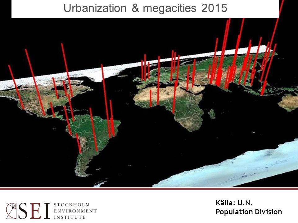 Urbanization & megacities 2015 Källa: U.N. Population Division