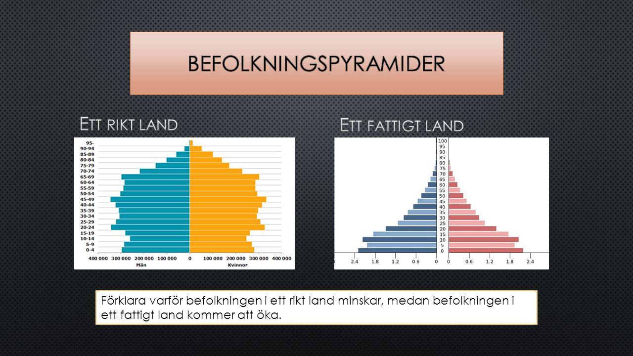 E TT FATTIGT LAND Förklara varför befolkningen i ett rikt land minskar, medan befolkningen i ett fattigt land kommer att öka.