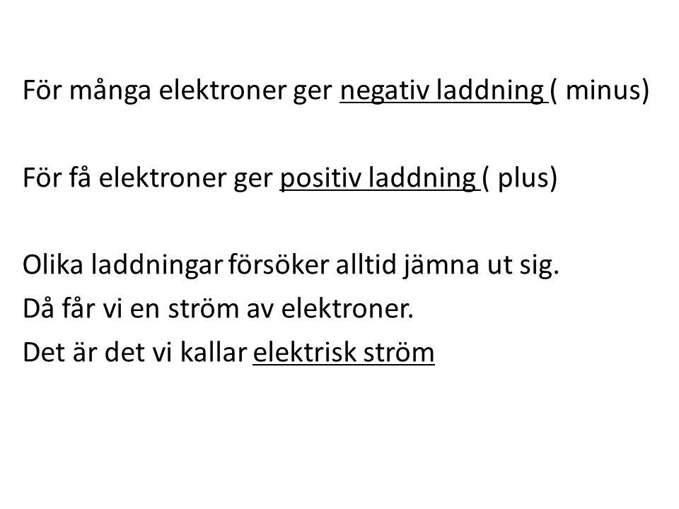För många elektroner ger negativ laddning ( minus) För få elektroner ger positiv laddning ( plus) Olika laddningar försöker alltid jämna ut sig. Då få