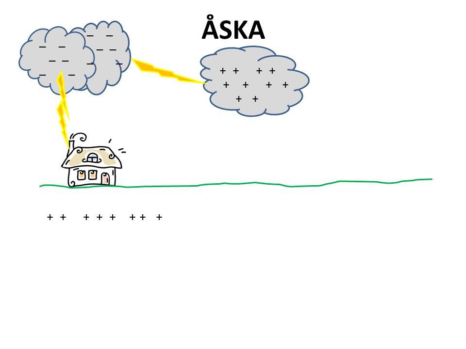 """ÅSKA En del moln har för många elektroner,andra har för få. Olika laddningar utjämnas med en blixt = elektroner som """"hoppar över"""".En del moln har för"""