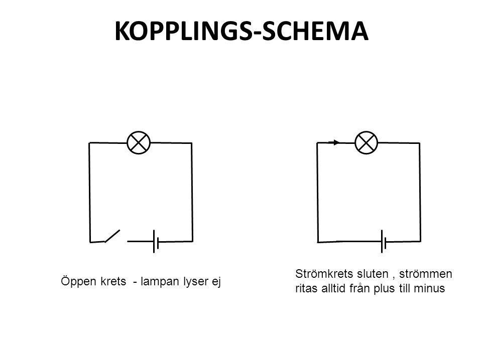 KOPPLINGS-SCHEMA Strömkrets sluten, strömmen ritas alltid från plus till minus Öppen krets - lampan lyser ej