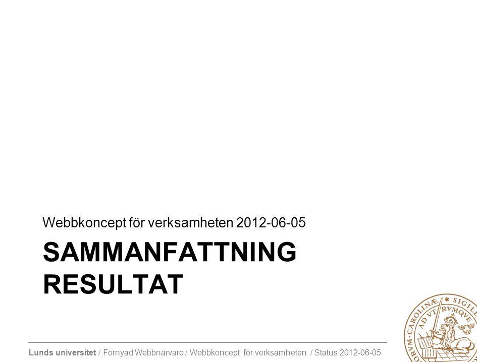Lunds universitet / Förnyad Webbnärvaro / Webbkoncept för verksamheten / Status 2012-06-05 SAMMANFATTNING RESULTAT Webbkoncept för verksamheten 2012-06-05