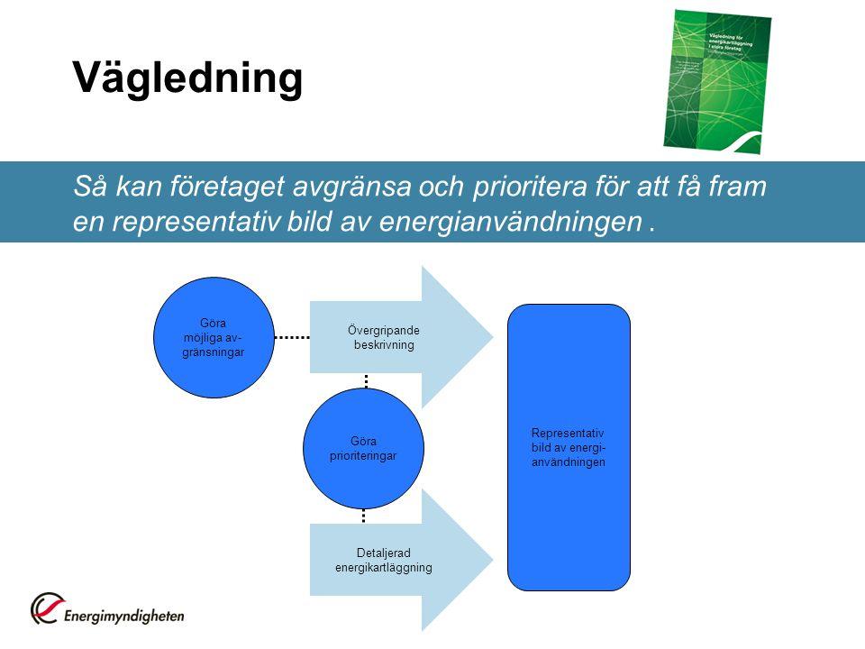 Vägledning Så kan företaget avgränsa och prioritera för att få fram en representativ bild av energianvändningen. Göra möjliga av- gränsningar Övergrip