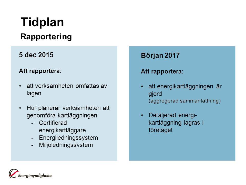 Tidplan Rapportering 5 dec 2015 Att rapportera: att verksamheten omfattas av lagen Hur planerar verksamheten att genomföra kartläggningen: -Certifiera