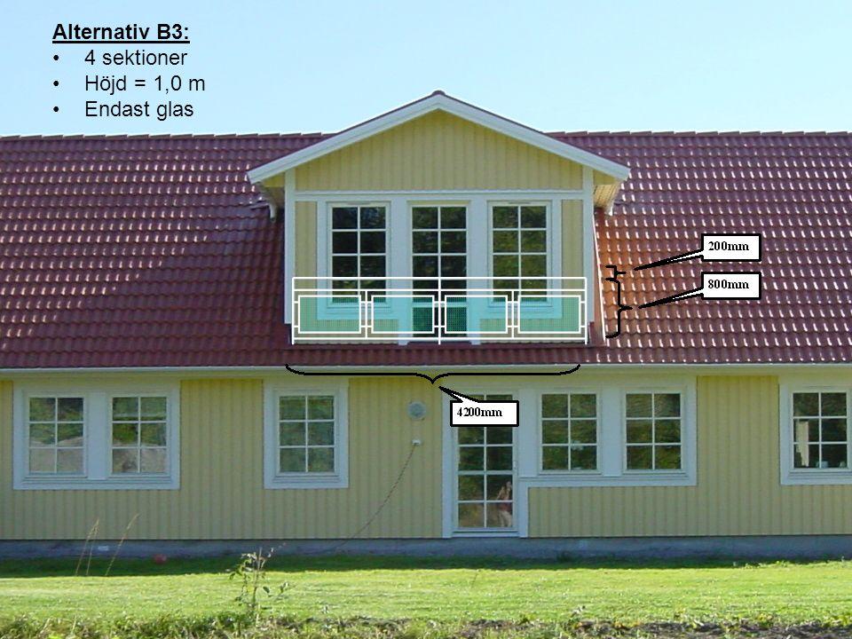 Alternativ B3: 4 sektioner Höjd = 1,0 m Endast glas