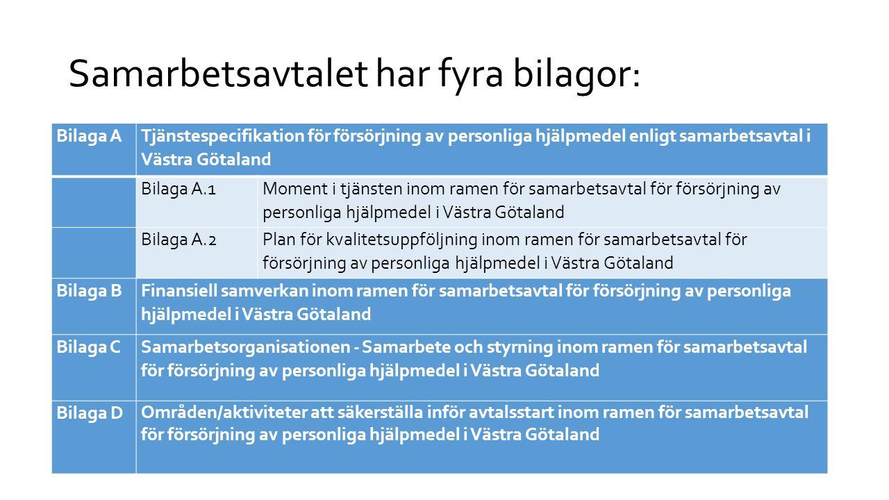 Samarbetsavtalet har fyra bilagor: Bilaga A Tjänstespecifikation för försörjning av personliga hjälpmedel enligt samarbetsavtal i Västra Götaland Bila