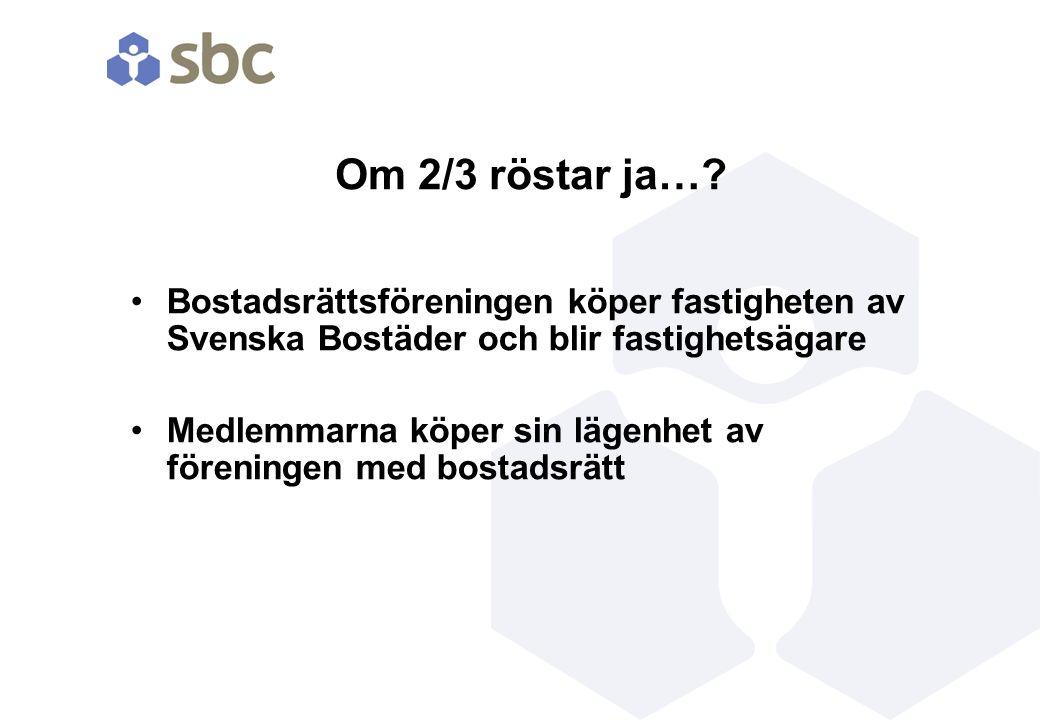 Om 2/3 röstar ja…? Bostadsrättsföreningen köper fastigheten av Svenska Bostäder och blir fastighetsägare Medlemmarna köper sin lägenhet av föreningen