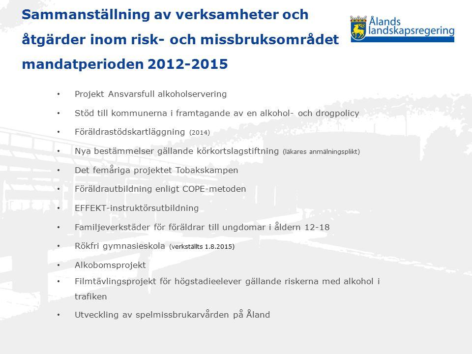 Projekt Ansvarsfull alkoholservering Stöd till kommunerna i framtagande av en alkohol- och drogpolicy Föräldrastödskartläggning (2014) Nya bestämmelser gällande körkortslagstiftning (läkares anmälningsplikt) Det femåriga projektet Tobakskampen Föräldrautbildning enligt COPE-metoden EFFEKT-instruktörsutbildning Familjeverkstäder för föräldrar till ungdomar i åldern 12-18 Rökfri gymnasieskola (verkställts 1.8.2015) Alkobomsprojekt Filmtävlingsprojekt för högstadieelever gällande riskerna med alkohol i trafiken Utveckling av spelmissbrukarvården på Åland Sammanställning av verksamheter och åtgärder inom risk- och missbruksområdet mandatperioden 2012-2015