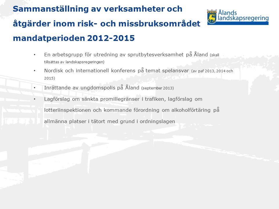 En arbetsgrupp för utredning av sprutbytesverksamhet på Åland (skall tillsättas av landskapsregeringen) Nordisk och internationell konferens på temat spelansvar (av paf 2013, 2014 och 2015) Inrättande av ungdomspolis på Åland (september 2013) Lagförslag om sänkta promillegränser i trafiken, lagförslag om lotteriinspektionen och kommande förordning om alkoholförtäring på allmänna platser i tätort med grund i ordningslagen Sammanställning av verksamheter och åtgärder inom risk- och missbruksområdet mandatperioden 2012-2015