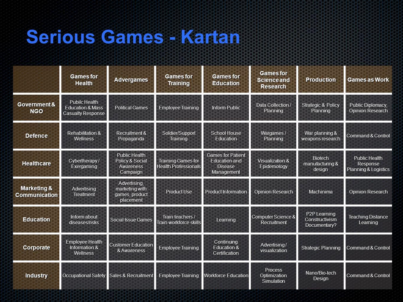 Konsekvenser av att utveckla Serious Games Förmåga att designa och utveckla spel......samtidigt som det andra syftet tillgodoses.