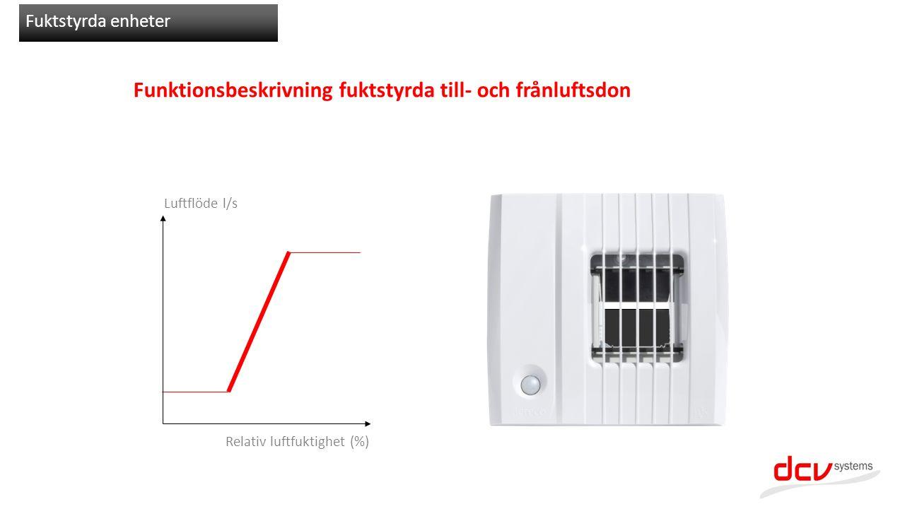 Relativ luftfuktighet (%) Luftflöde l/s Funktionsbeskrivning fuktstyrda till- och frånluftsdon Fuktstyrda enheter
