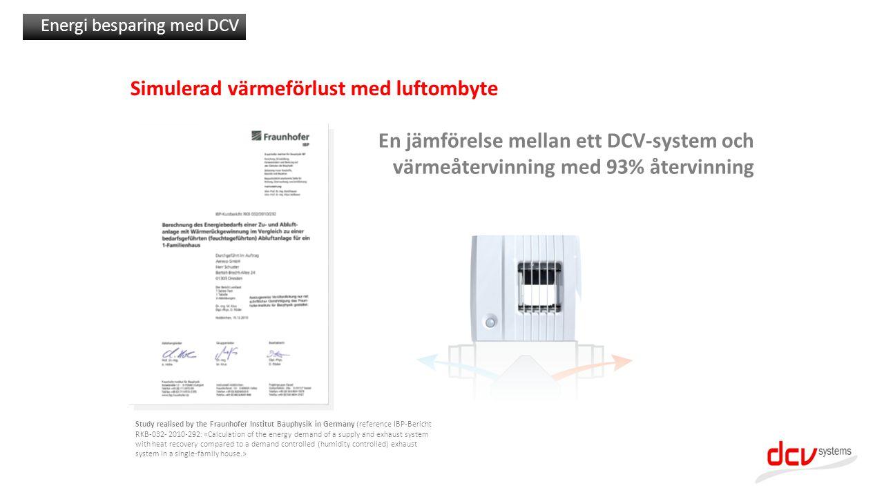 Simulerad värmeförlust med luftombyte Study realised by the Fraunhofer Institut Bauphysik in Germany (reference IBP-Bericht RKB-032- 2010-292: «Calcul