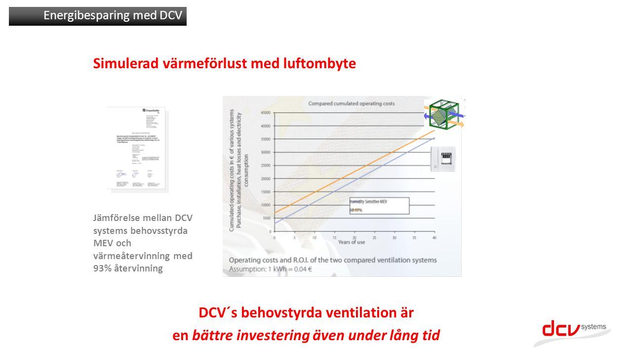 Jämförelse mellan DCV systems behovsstyrda MEV och värmeåtervinning med 93% återvinning DCV´s behovstyrda ventilation är en bättre investering även un