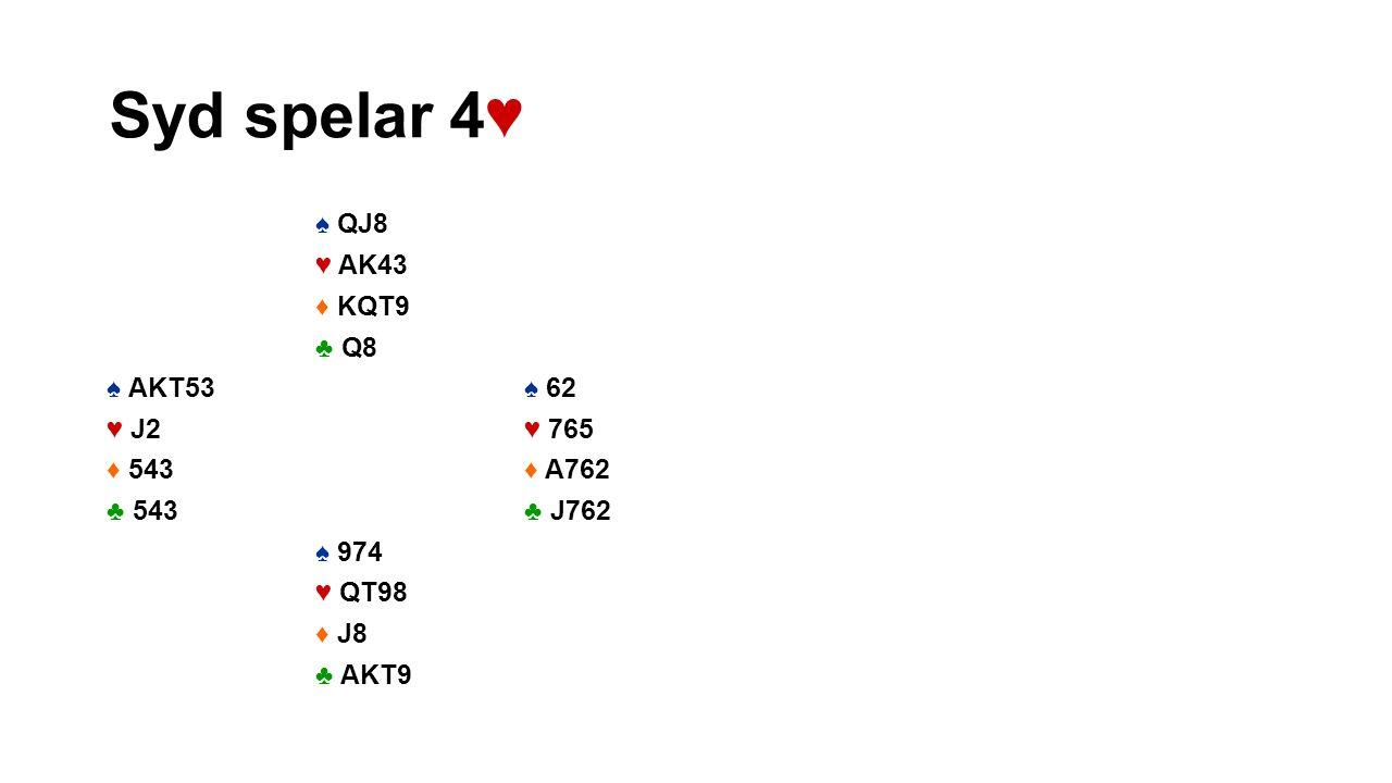 Syd spelar 4♥ ♠ QJ8 ♥ AK43 ♦ KQT9 ♣ Q8 ♠ AKT53♠ 62 ♥ J2♥ 765 ♦ 543♦ A762 ♣ 543♣ J762 ♠ 974 ♥ QT98 ♦ J8 ♣ AKT9