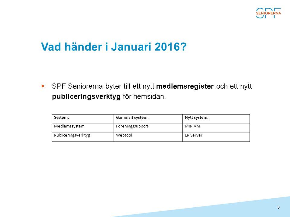 66 Vad händer i Januari 2016?  SPF Seniorerna byter till ett nytt medlemsregister och ett nytt publiceringsverktyg för hemsidan. System:Gammalt syste