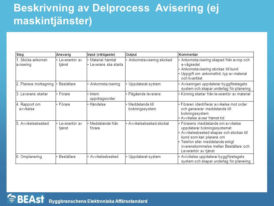 Byggbranschens Elektroniska Affärsstandard Beskrivning av Delprocess Avisering (ej maskintjänster) StegAnsvarigInput (viktigaste)OutputKommentar 1.
