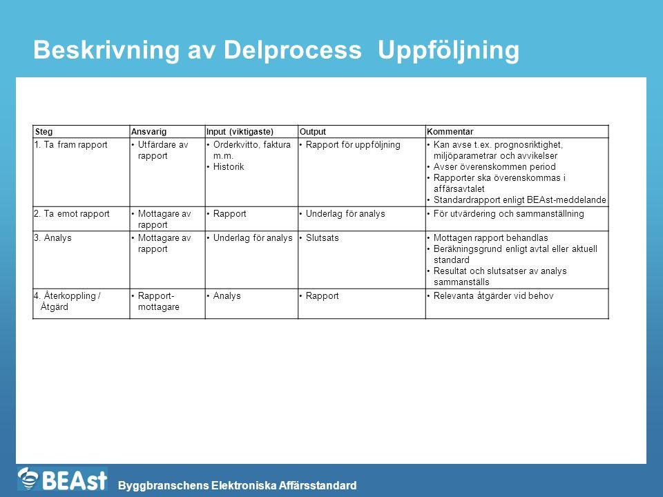 Byggbranschens Elektroniska Affärsstandard Beskrivning av Delprocess Uppföljning StegAnsvarigInput (viktigaste)OutputKommentar 1.