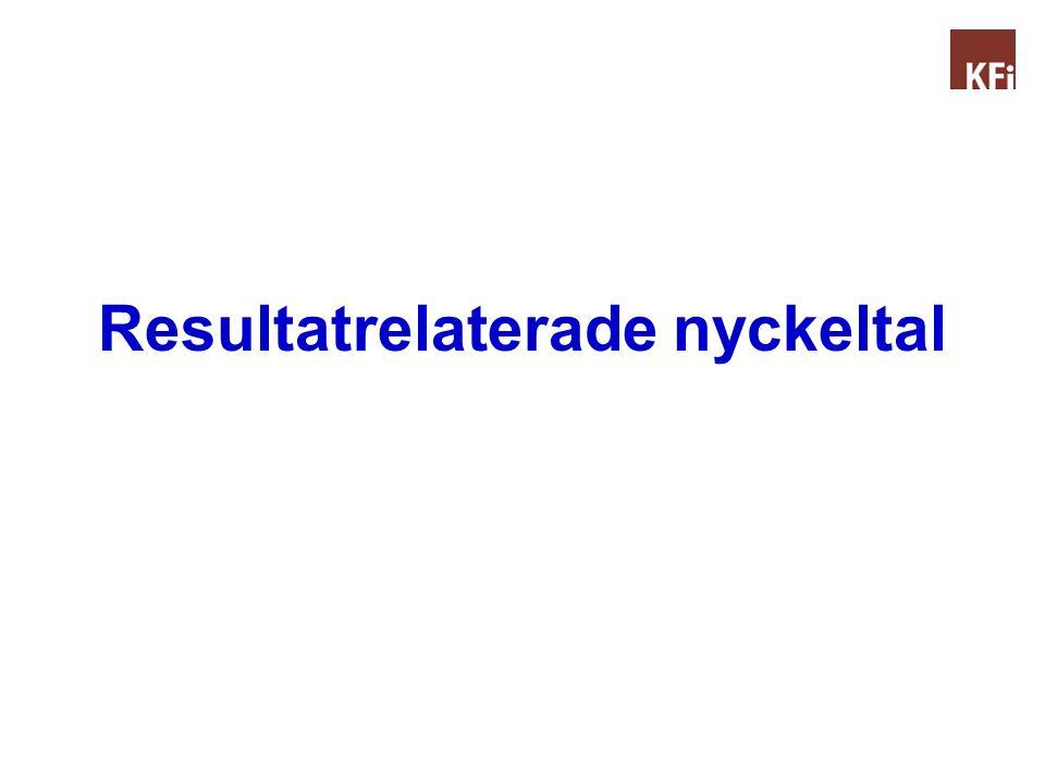 Finansiella nettotillgångar / verksamhetens kostnader 2014 Del 2 Procent