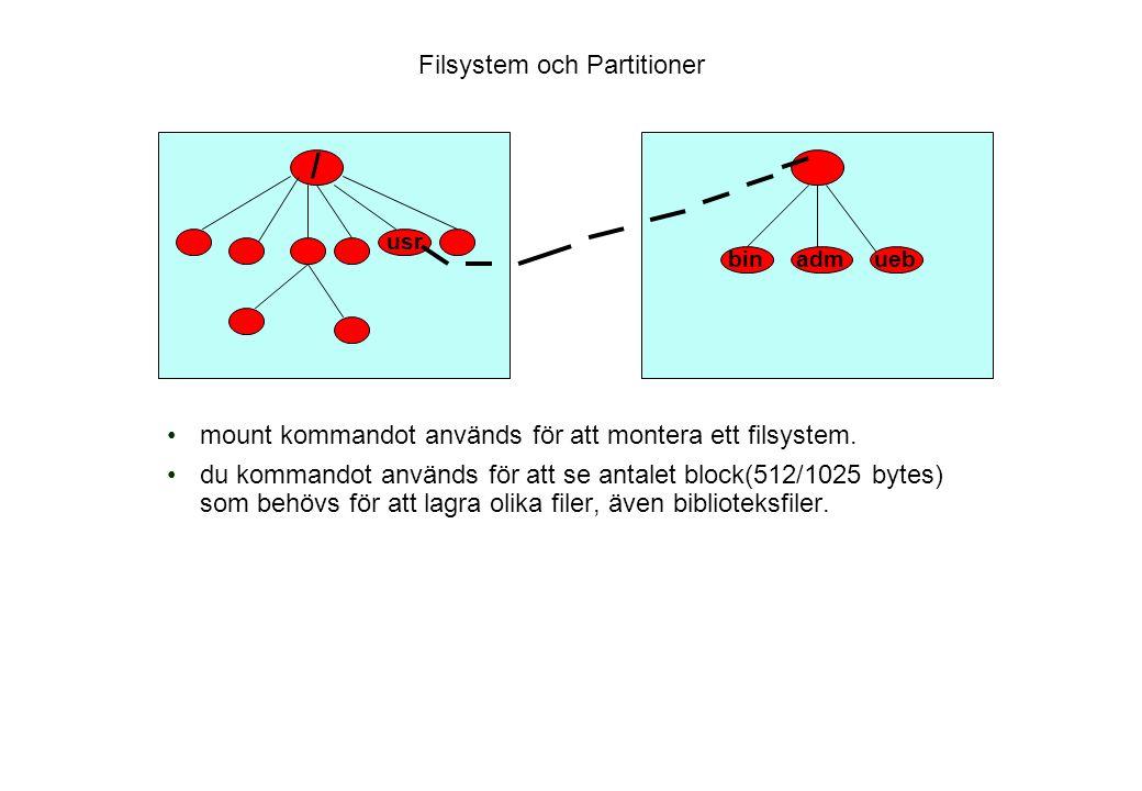mount kommandot används för att montera ett filsystem.