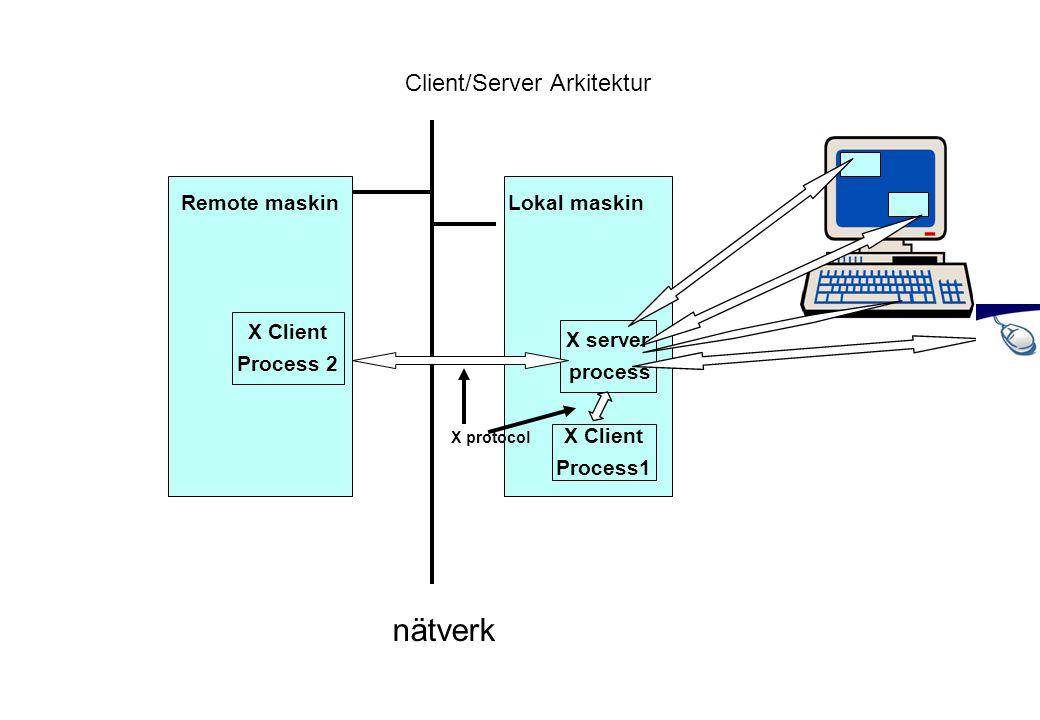 Client/Server Arkitektur X Client Process 2 Remote maskinLokal maskin X server process X Client Process1 X protocol nätverk