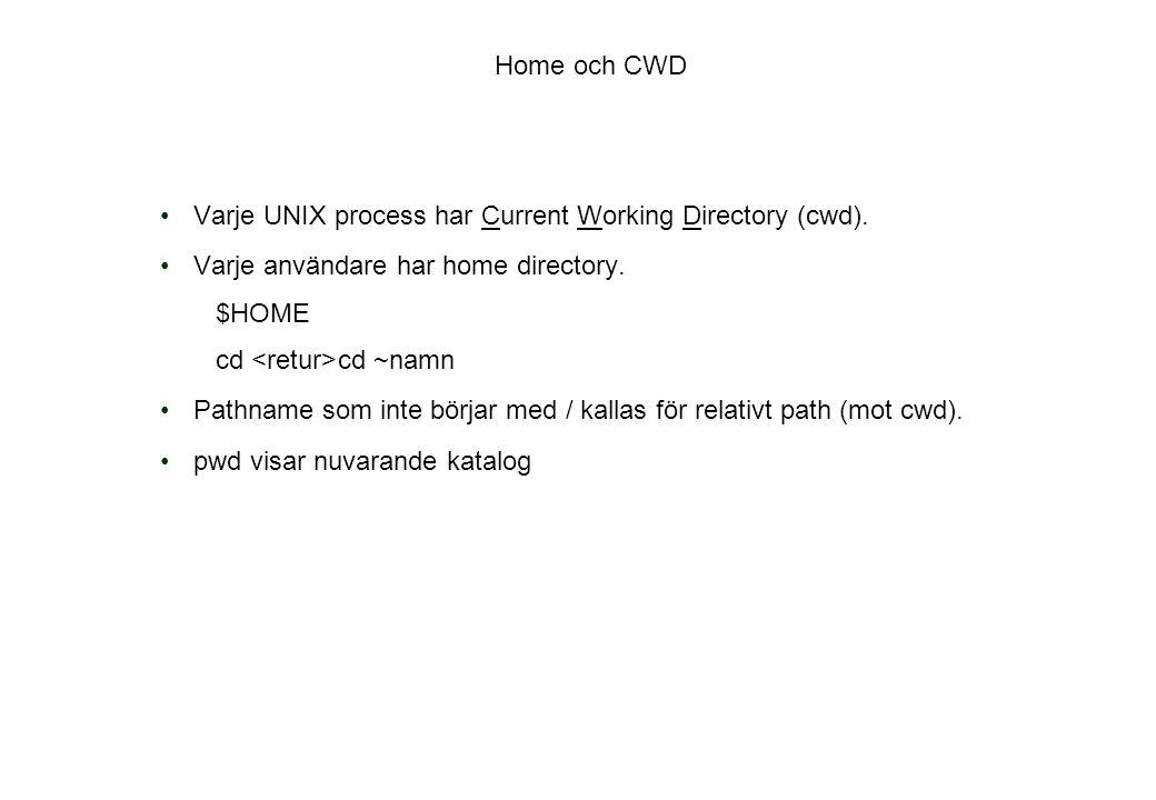 Home och CWD Varje UNIX process har Current Working Directory (cwd).