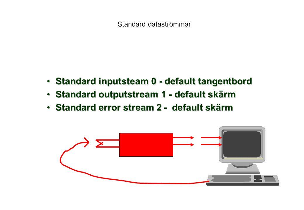 Standard dataströmmar Standard inputsteam 0 - default tangentbordStandard inputsteam 0 - default tangentbord Standard outputstream 1 - default skärmStandard outputstream 1 - default skärm Standard error stream 2- default skärmStandard error stream 2- default skärm