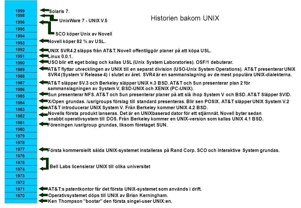 Olika unixdialekter AIX Xenix Ultrix UnixWare netBSD Sun Solaris HP UX OpenBSD SCO UNIX FreeBSD OSF/1 Linux IRIX