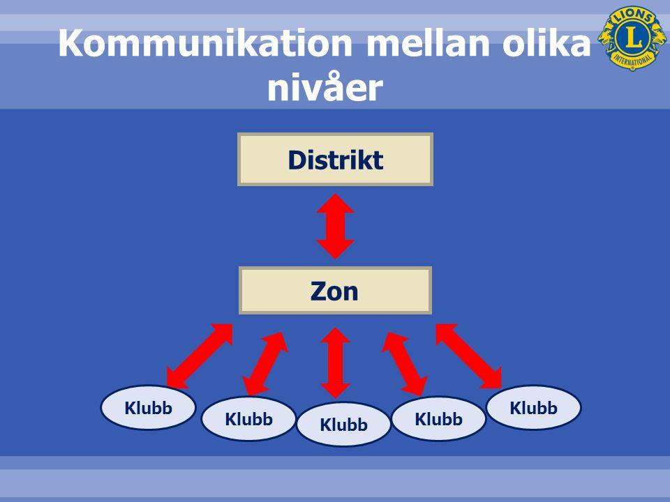 Sessionens syften Beskriva betydelsen av kommunikation mellan olika nivåer för klubb- och distriktsframgångar Identifiera metoder för att främja kommunikation Identifiera utmaningar med att främja kommunikation Utveckla individuella planer för kommunikation mellan olika nivåer