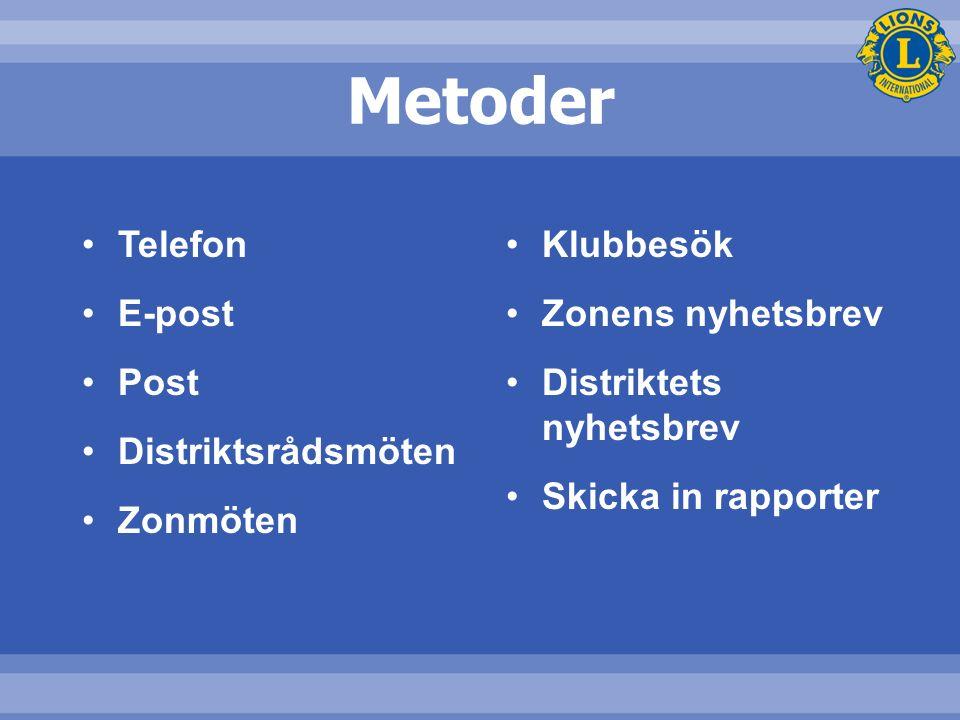 Utöver e-post: Använda teknik för att kommunicera Klubbarnas webbplatser, e-klubbhus e-distriktshus Sociala media Blogg Webbseminarier Andra.
