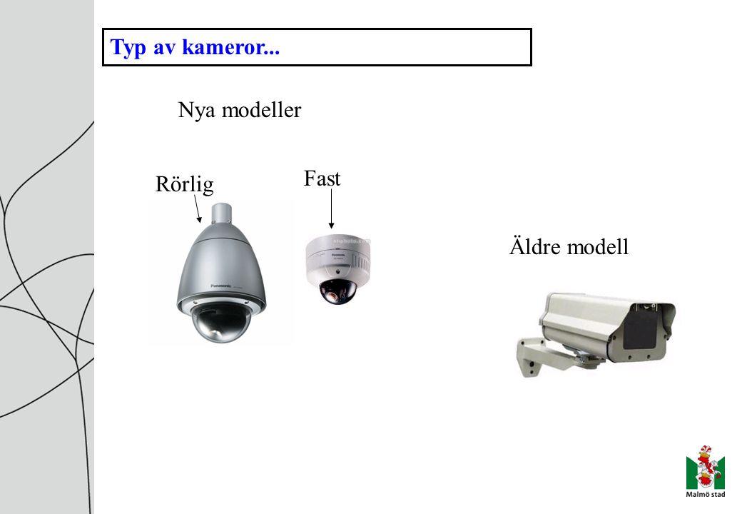 Typ av kameror... Nya modeller Äldre modell Rörlig Fast