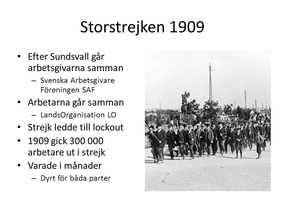Storstrejken 1909 Efter Sundsvall går arbetsgivarna samman – Svenska Arbetsgivare Föreningen SAF Arbetarna går samman – LandsOrganisation LO Strejk le