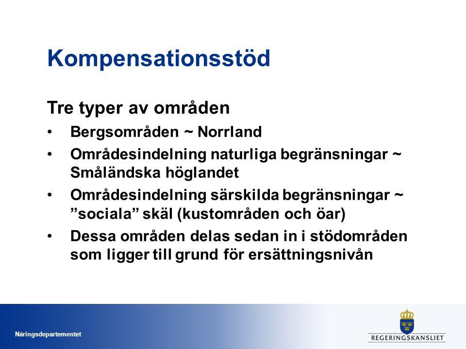 Näringsdepartementet Kompensationsstöd – förslag stödområden Totalt 12 stödområden 5 i bergsområdet 5 i området med naturliga begränsningar 2 i området med särskilda begränsningar