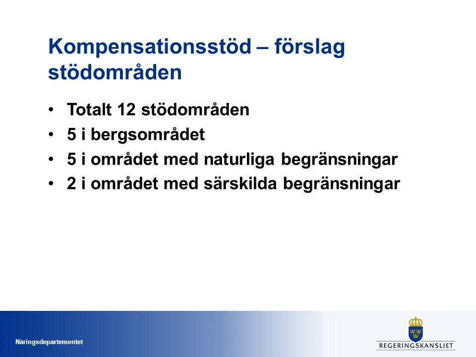 Näringsdepartementet Kompensationsstöd – förslag stödområden Totalt 12 stödområden 5 i bergsområdet 5 i området med naturliga begränsningar 2 i område