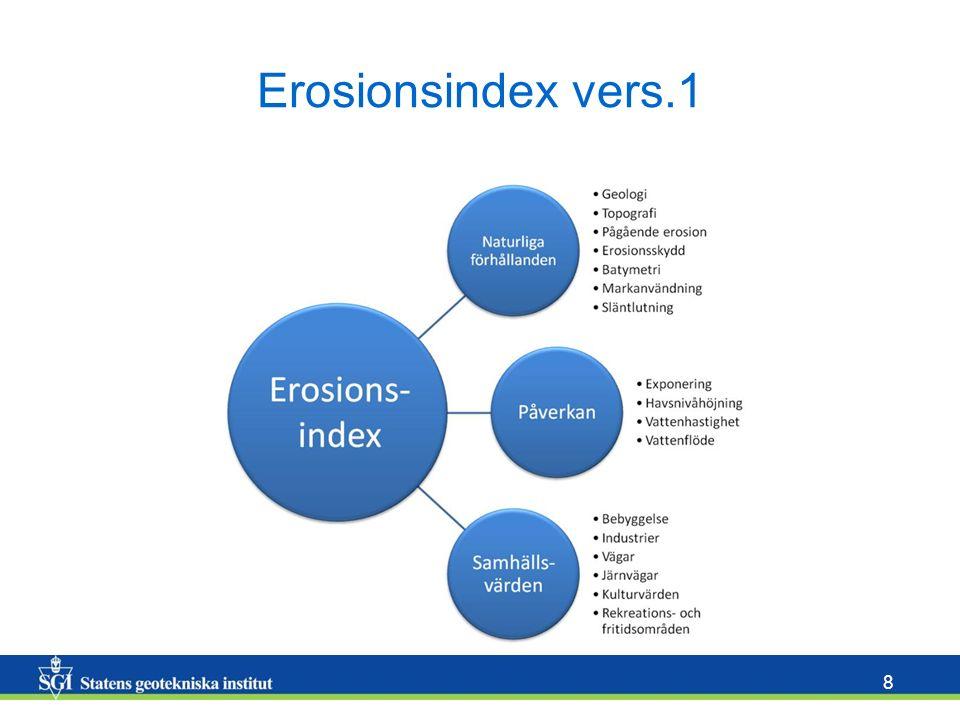 9 Erosionsindex vers.