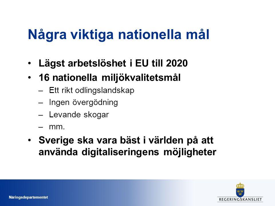 Näringsdepartementet Några viktiga nationella mål Lägst arbetslöshet i EU till 2020 16 nationella miljökvalitetsmål –Ett rikt odlingslandskap –Ingen övergödning –Levande skogar –mm.
