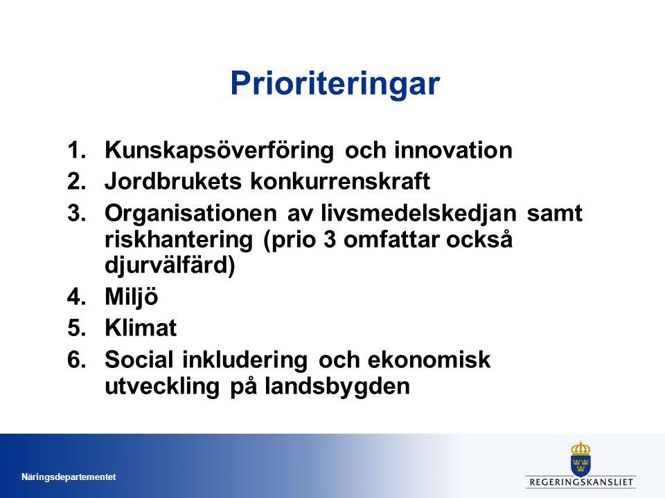 Näringsdepartementet Prioriteringar 1.Kunskapsöverföring och innovation 2.Jordbrukets konkurrenskraft 3.Organisationen av livsmedelskedjan samt riskha
