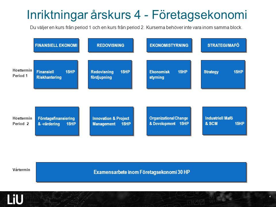 4 Ekonomisk 15HP styrning Ekonomisk 15HP styrning Strategy 15HP Redovisning 15HP fördjupning Redovisning 15HP fördjupning Finansiell 15HP Riskhanterin