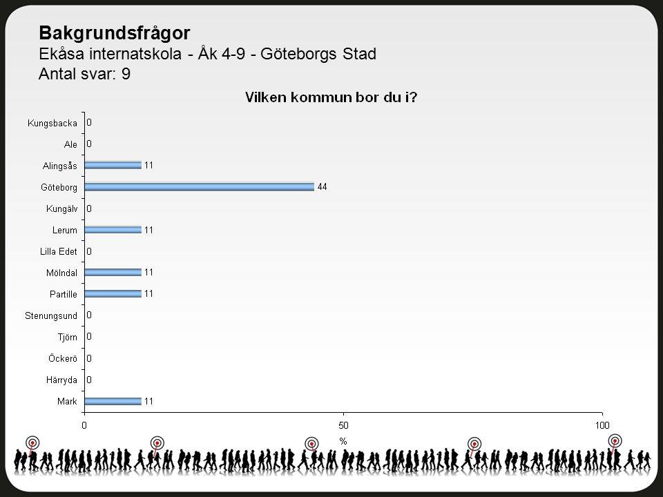 Bakgrundsfrågor Ekåsa internatskola - Åk 4-9 - Göteborgs Stad Antal svar: 9