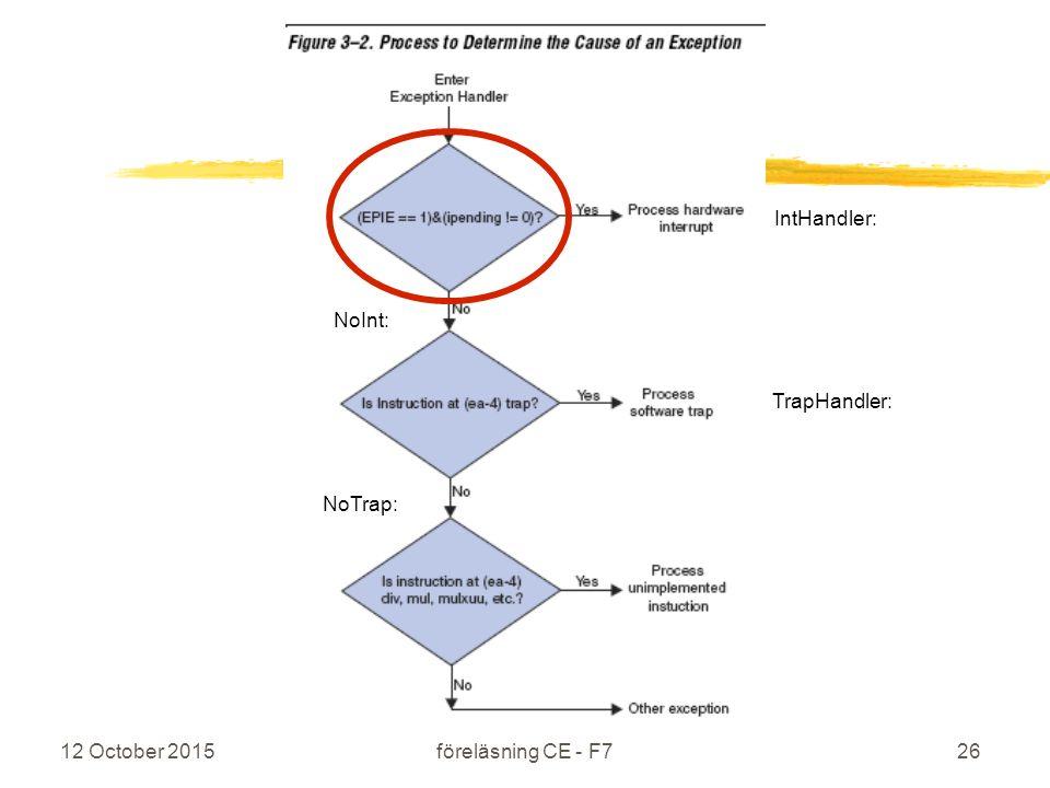 12 October 2015 IS1200 Datorteknik föreläsning CE - F726 IntHandler: NoInt: TrapHandler: NoTrap: