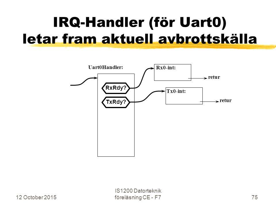12 October 2015 IS1200 Datorteknik föreläsning CE - F775 IRQ-Handler (för Uart0) letar fram aktuell avbrottskälla Uart0Handler: Rx0-int: Tx0-int: retur RxRdy.