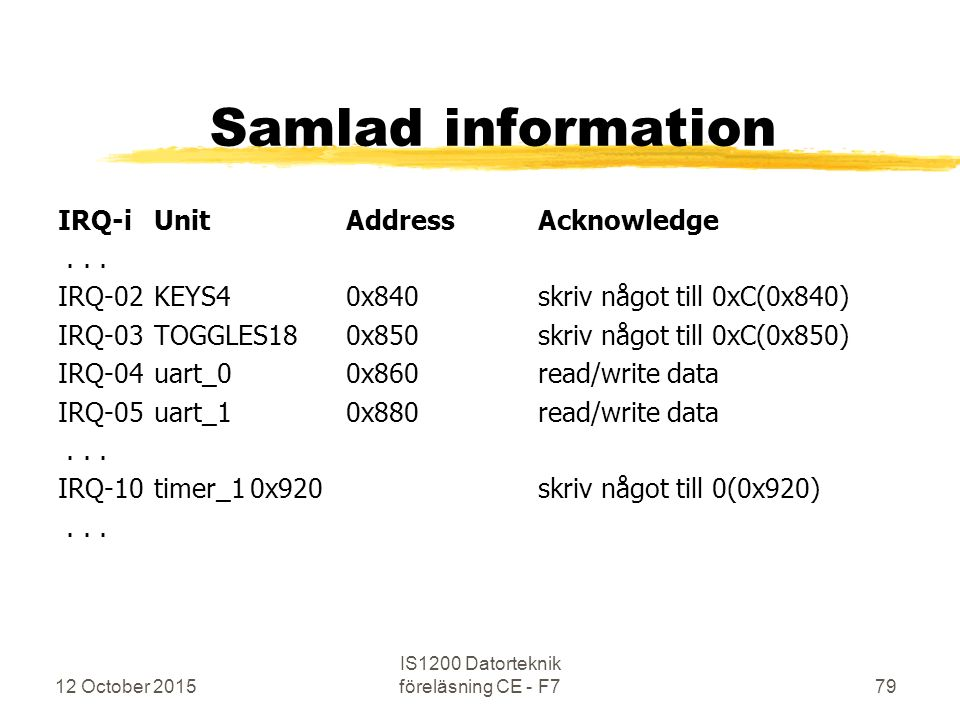 12 October 2015 IS1200 Datorteknik föreläsning CE - F779 Samlad information IRQ-iUnitAddressAcknowledge...
