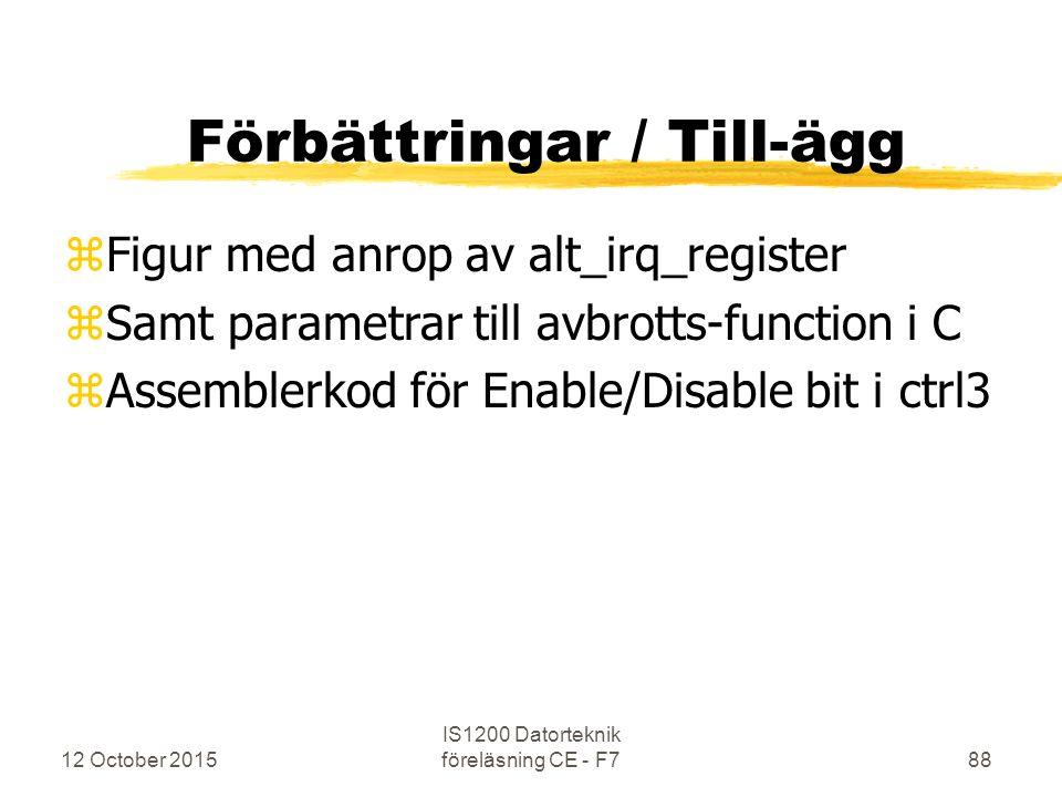 Förbättringar / Till-ägg zFigur med anrop av alt_irq_register zSamt parametrar till avbrotts-function i C zAssemblerkod för Enable/Disable bit i ctrl3 12 October 2015 IS1200 Datorteknik föreläsning CE - F788