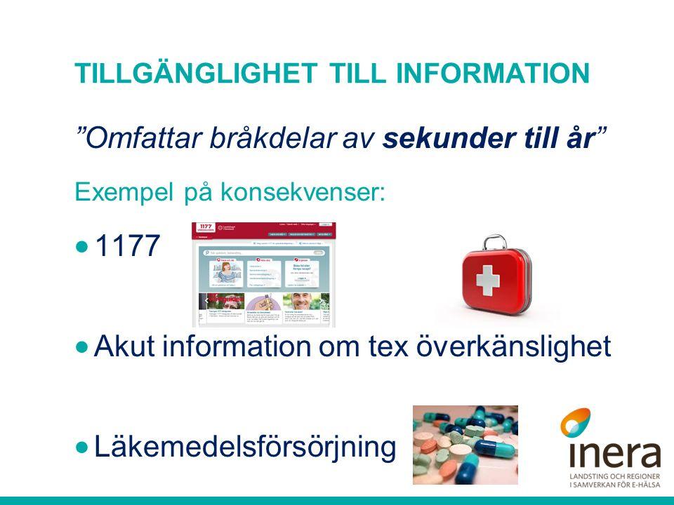 """TILLGÄNGLIGHET TILL INFORMATION """"Omfattar bråkdelar av sekunder till år"""" Exempel på konsekvenser:  1177  Akut information om tex överkänslighet  Lä"""